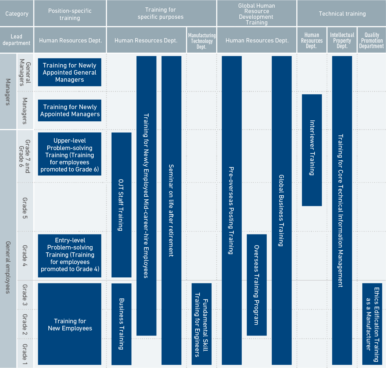 FY2015 Education Scheme (as of May 2017)