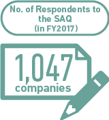 No. of Respondents to the SAQ (in FY2017) 1,047companies